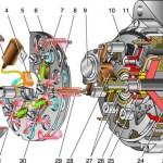 Генератор ваз 21214. Технические особенности и характеристики