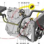 Система охлаждения ваз 21214 с инжекторным двигателем