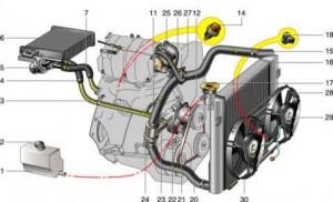 система охлаждения инжекторного двигателя