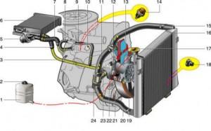 Система охлаждения карбюраторного двигателя