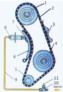 Гидронатяжитель цепи для ваз 21214 устройство